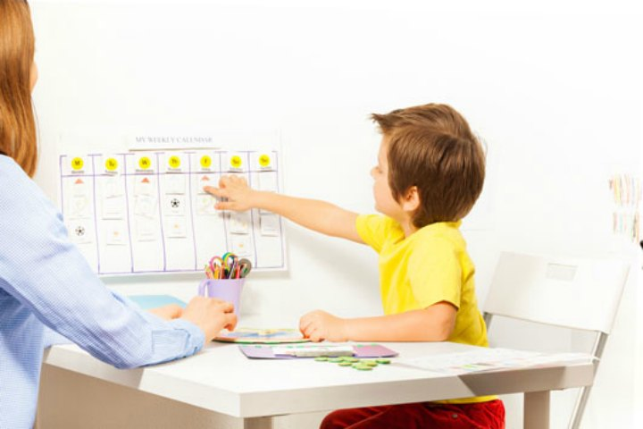 Your Kid Is Likely To Remember How Many Days Each Month Has